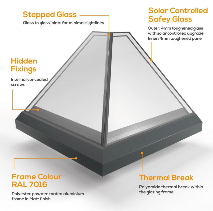 Lantern rooflight benifits